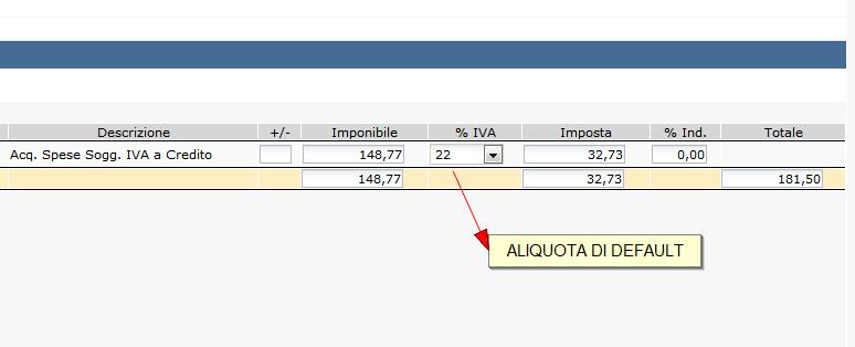 Aliquota IVA di default nello zoccolo delle registrazioni contabili 22